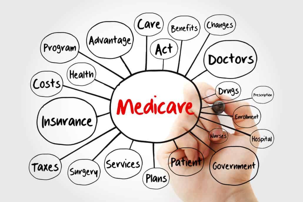The Medicare Plan G Rates are tailored to your needs post thumbnail image